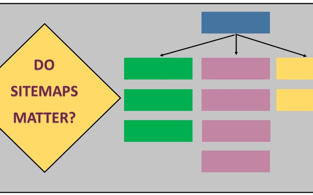 Does Your Website Need A Sitemap